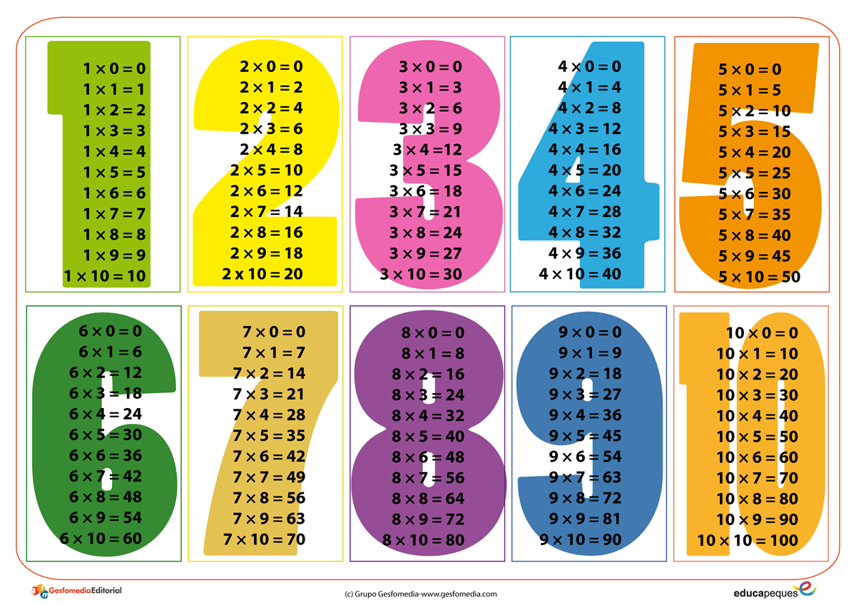 Het belang van de tafels basisschool omer wattez schorisse for Tafels met antwoorden